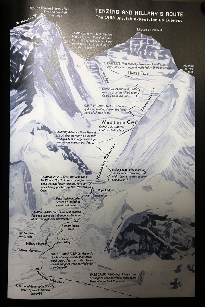 Because Its There 29th May Everest Day Special Feature 2005 Sportsman 700 Wiring Diagram Tenzing Hillary Route